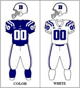 Duke Blue Devils Uniform Combinations